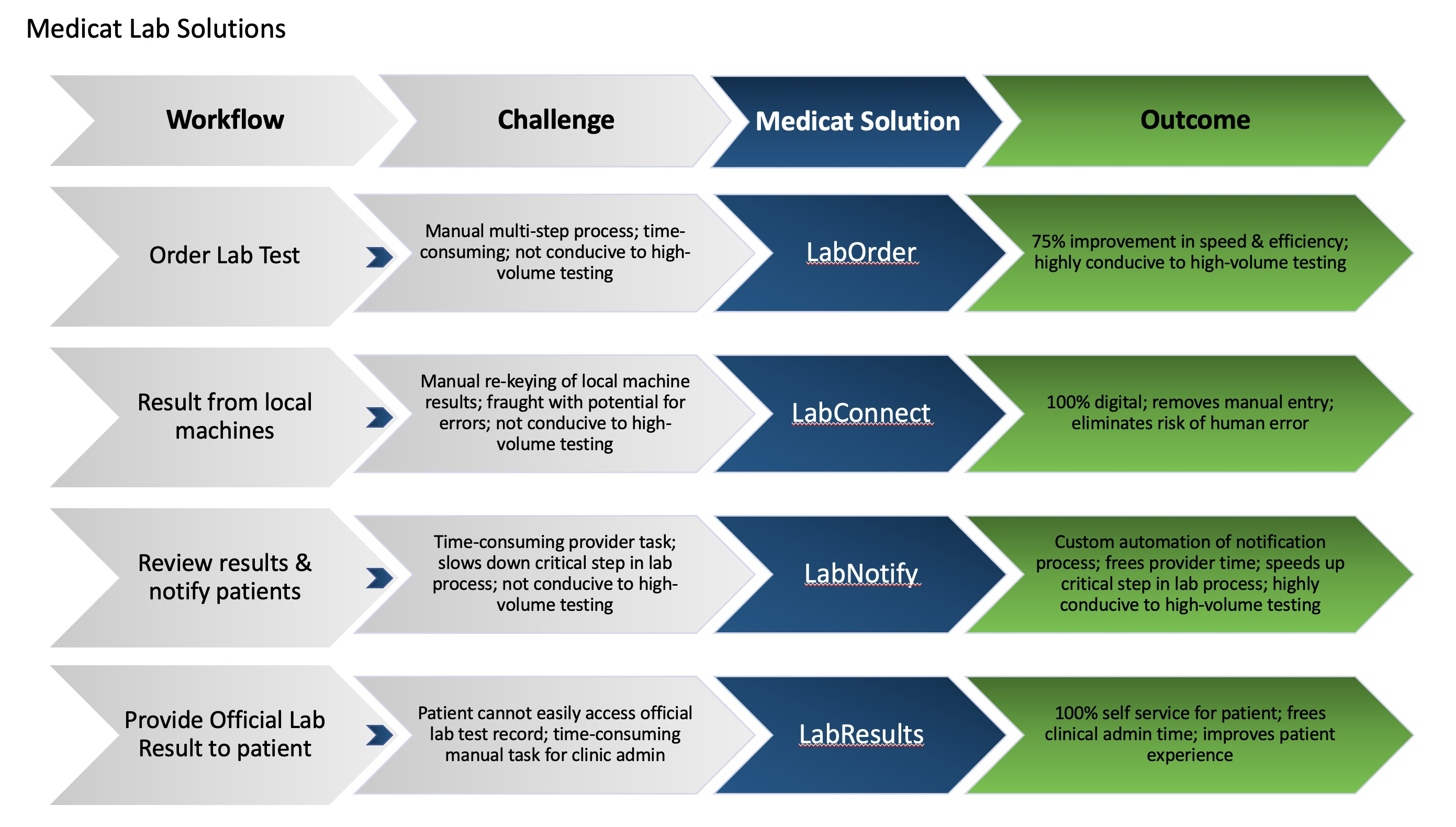 Lab Solutions Graphic v1.2